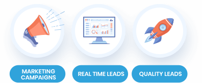 Real Time Quality Seller Leads